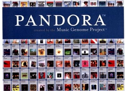 Pandora's Music Genome Project